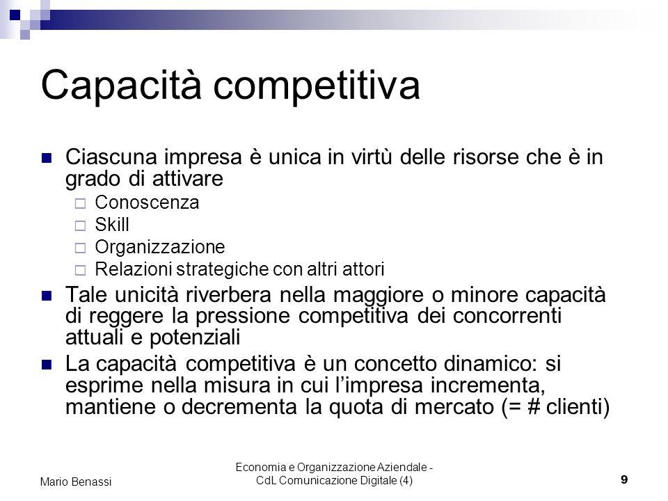 Economia e Organizzazione Aziendale - CdL Comunicazione Digitale (4)9 Mario Benassi Capacità competitiva Ciascuna impresa è unica in virtù delle risor