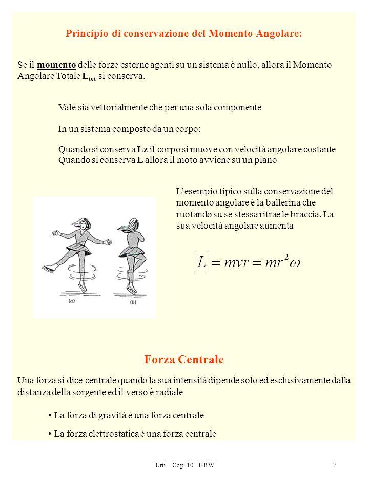 Urti - Cap. 10 HRW7 Principio di conservazione del Momento Angolare: Se il momento delle forze esterne agenti su un sistema è nullo, allora il Momento