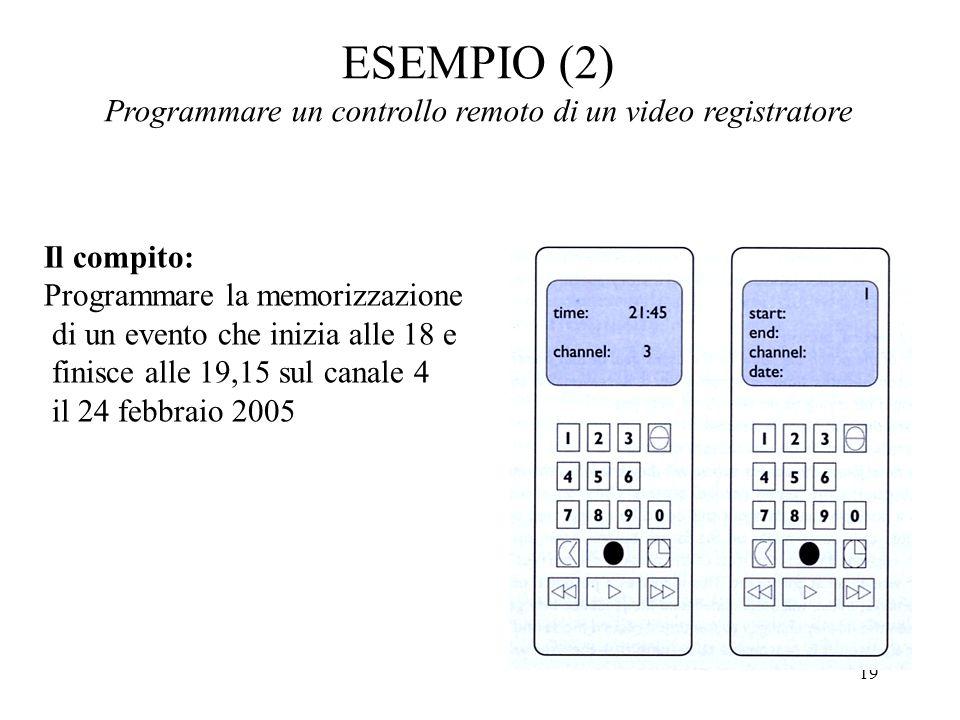 19 ESEMPIO (2) Programmare un controllo remoto di un video registratore Il compito: Programmare la memorizzazione di un evento che inizia alle 18 e finisce alle 19,15 sul canale 4 il 24 febbraio 2005