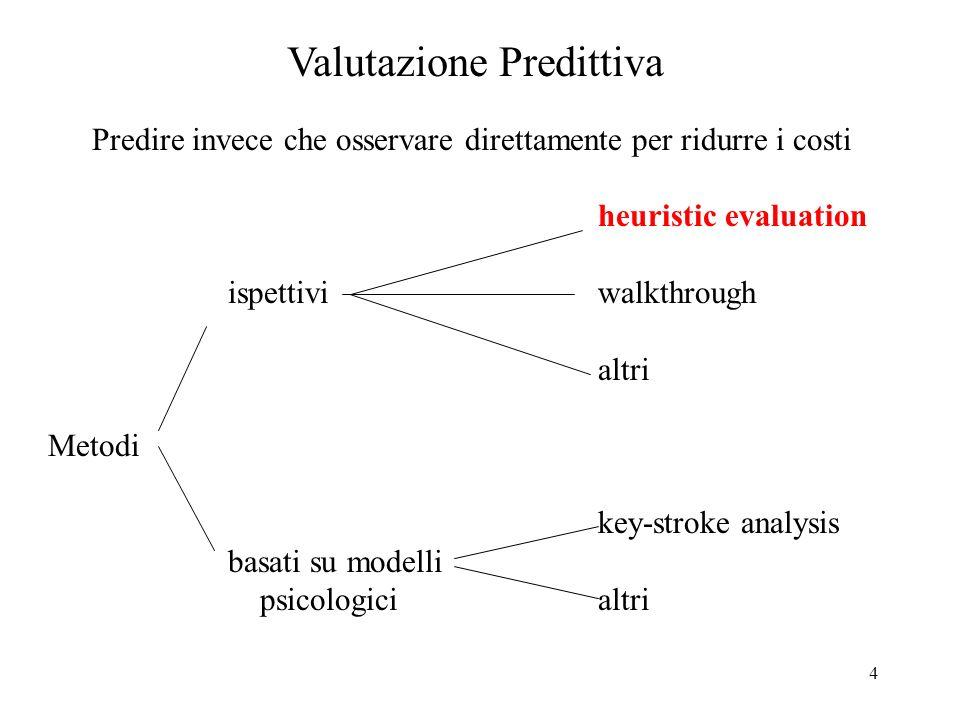 4 Valutazione Predittiva Predire invece che osservare direttamente per ridurre i costi heuristic evaluation ispettiviwalkthrough altri Metodi key-stroke analysis basati su modelli psicologicialtri