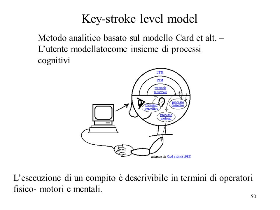 50 Key-stroke level model Metodo analitico basato sul modello Card et alt.