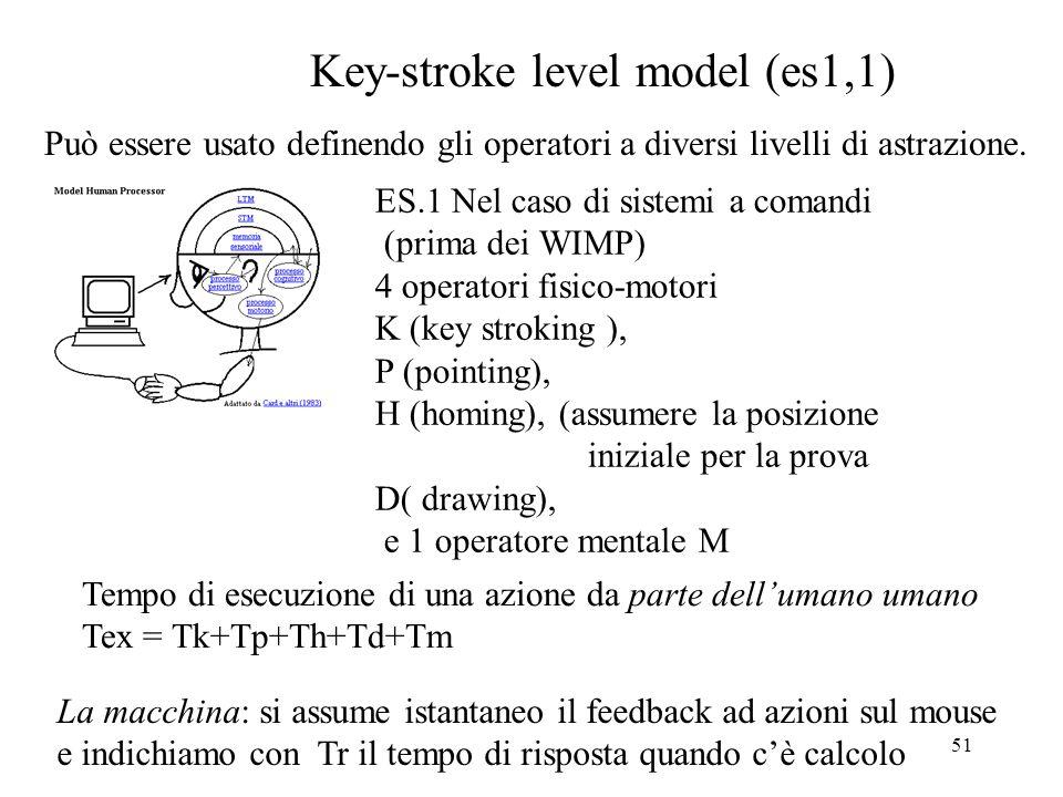 51 Key-stroke level model (es1,1) Può essere usato definendo gli operatori a diversi livelli di astrazione.
