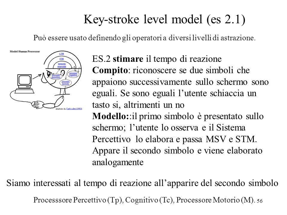 56 Key-stroke level model (es 2.1) Può essere usato definendo gli operatori a diversi livelli di astrazione.