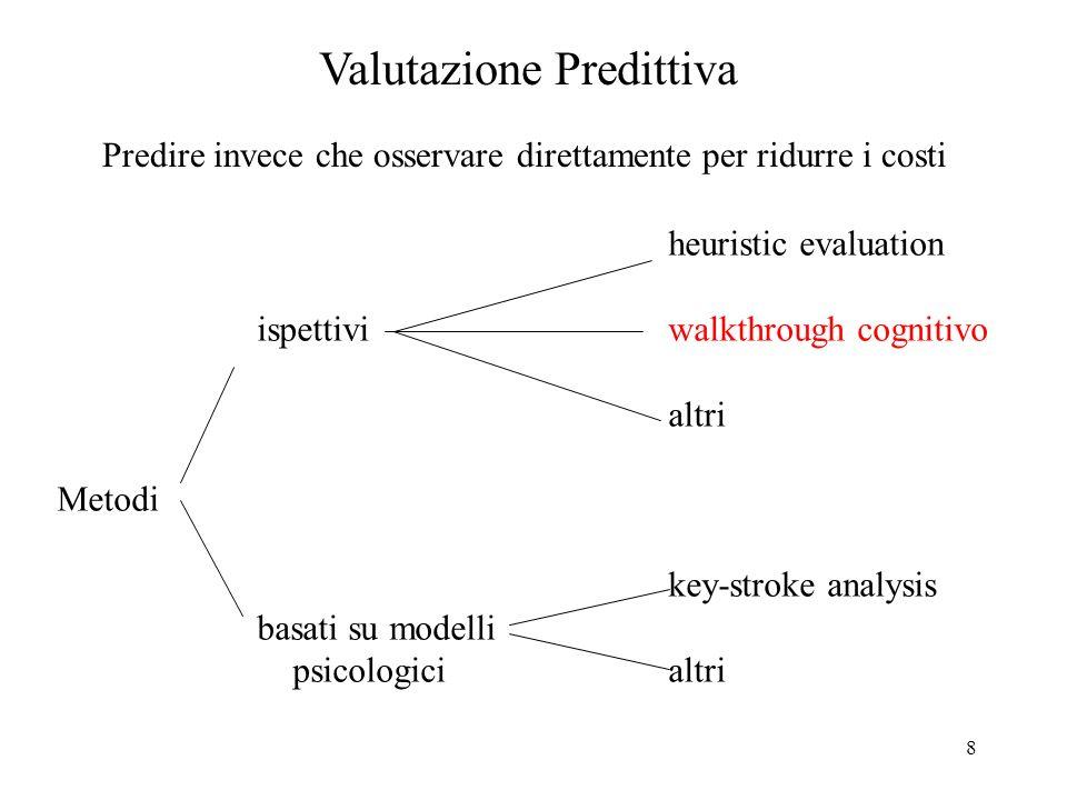 8 Valutazione Predittiva Predire invece che osservare direttamente per ridurre i costi heuristic evaluation ispettiviwalkthrough cognitivo altri Metodi key-stroke analysis basati su modelli psicologicialtri
