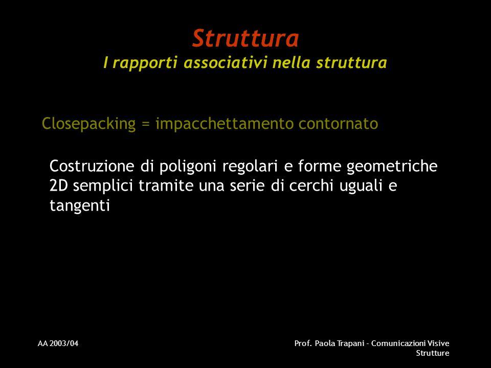 AA 2003/04Prof. Paola Trapani - Comunicazioni Visive Strutture Struttura I rapporti associativi nella struttura Closepacking = impacchettamento contor