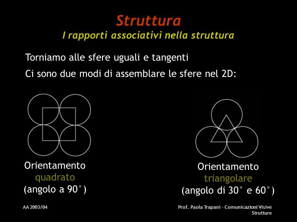 AA 2003/04Prof. Paola Trapani - Comunicazioni Visive Strutture Struttura I rapporti associativi nella struttura Torniamo alle sfere uguali e tangenti