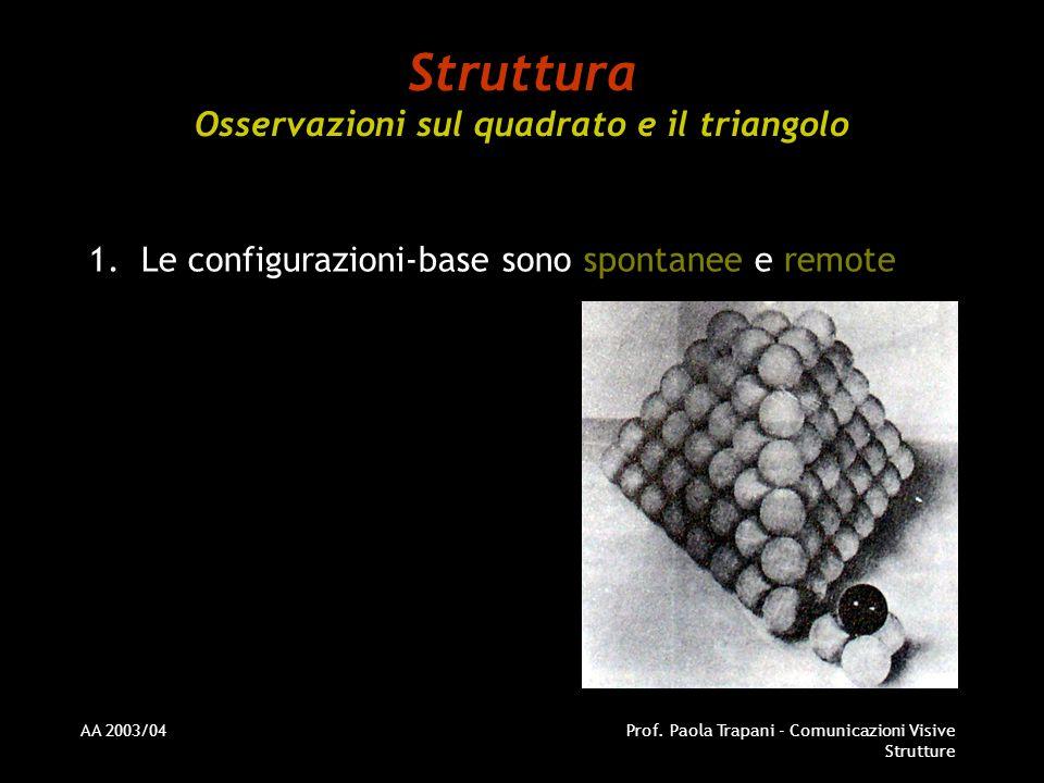 AA 2003/04Prof. Paola Trapani - Comunicazioni Visive Strutture Struttura Osservazioni sul quadrato e il triangolo 1.Le configurazioni-base sono sponta