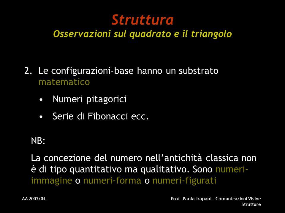 AA 2003/04Prof. Paola Trapani - Comunicazioni Visive Strutture Struttura Osservazioni sul quadrato e il triangolo 2.Le configurazioni-base hanno un su
