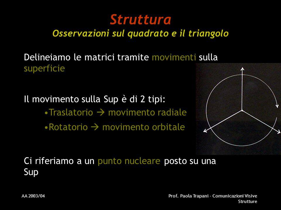 AA 2003/04Prof. Paola Trapani - Comunicazioni Visive Strutture Struttura Osservazioni sul quadrato e il triangolo Delineiamo le matrici tramite movime