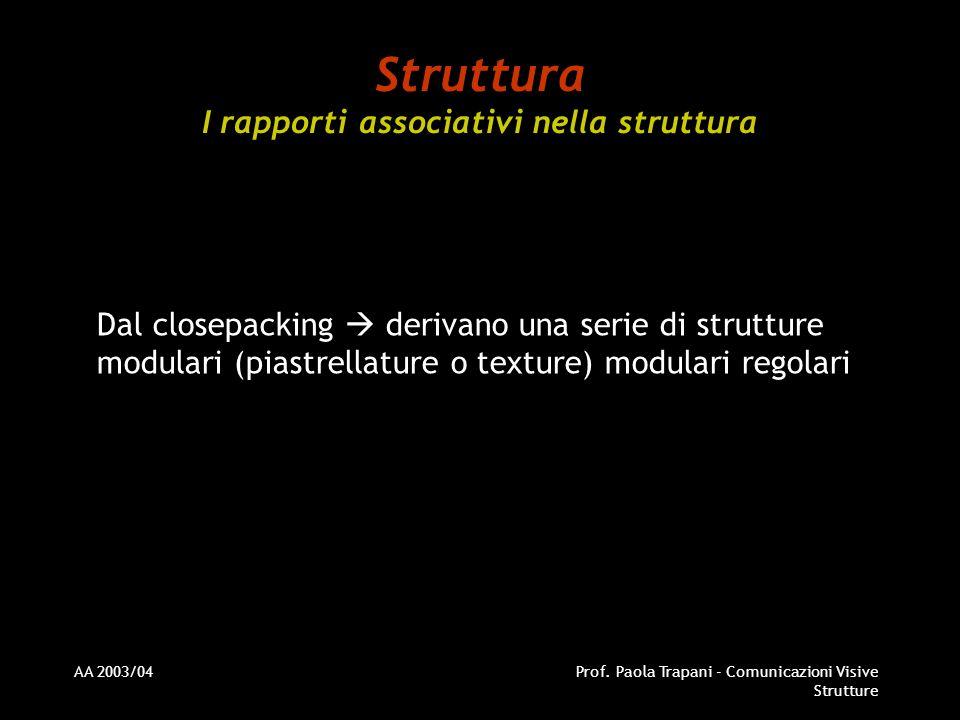 AA 2003/04Prof. Paola Trapani - Comunicazioni Visive Strutture Struttura I rapporti associativi nella struttura Dal closepacking derivano una serie di
