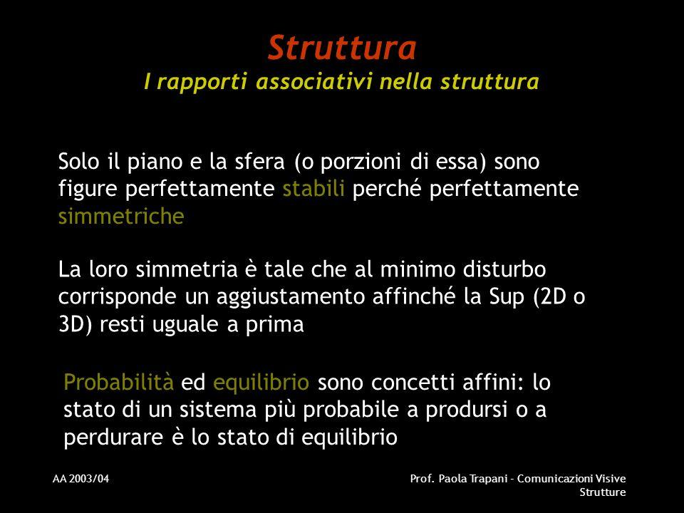 AA 2003/04Prof. Paola Trapani - Comunicazioni Visive Strutture Struttura I rapporti associativi nella struttura La loro simmetria è tale che al minimo