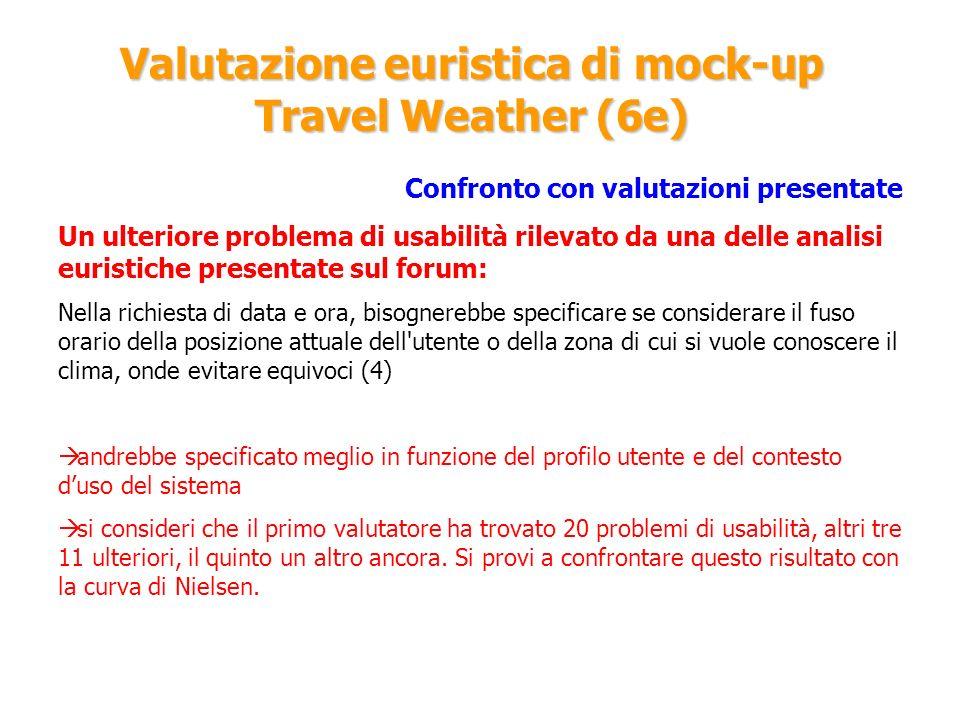 Valutazione euristica di mock-up Travel Weather (6e) Confronto con valutazioni presentate Un ulteriore problema di usabilità rilevato da una delle ana