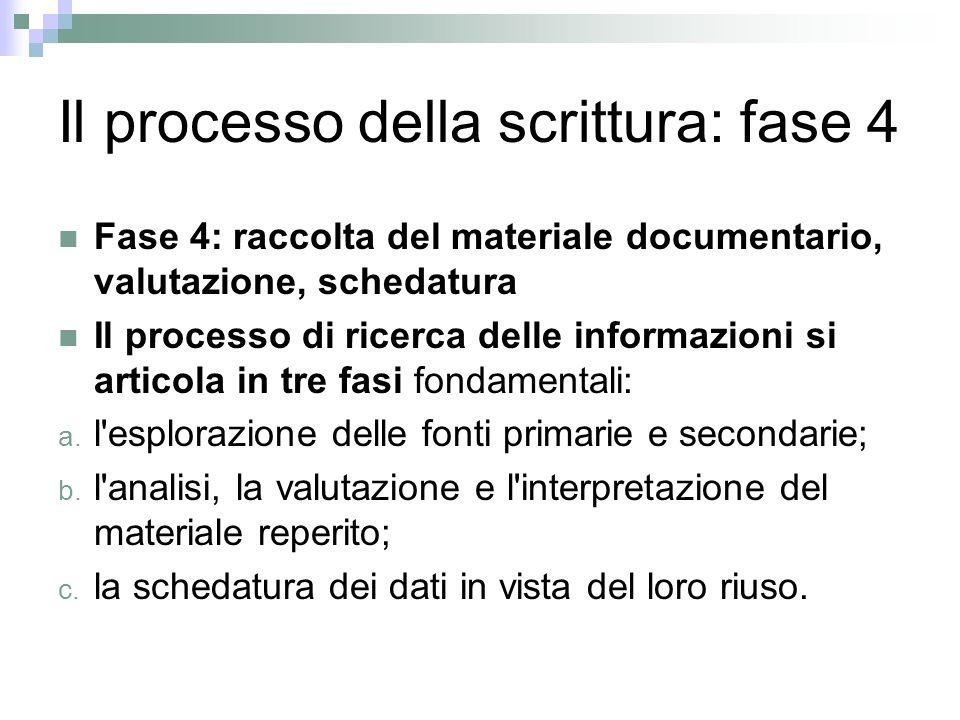 Il processo della scrittura: fase 4 Fase 4: raccolta del materiale documentario, valutazione, schedatura Il processo di ricerca delle informazioni si