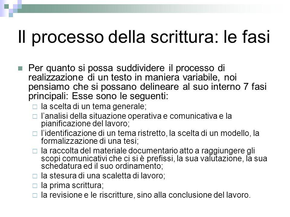 Il processo della scrittura: le fasi Per quanto si possa suddividere il processo di realizzazione di un testo in maniera variabile, noi pensiamo che s