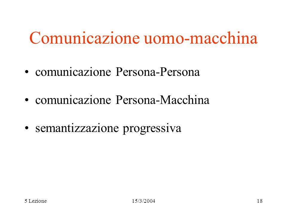 5 Lezione15/3/200418 Comunicazione uomo-macchina comunicazione Persona-Persona comunicazione Persona-Macchina semantizzazione progressiva