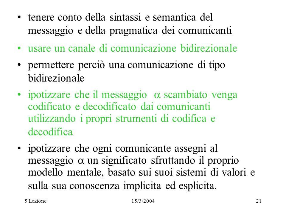 5 Lezione15/3/200421 tenere conto della sintassi e semantica del messaggio e della pragmatica dei comunicanti usare un canale di comunicazione bidirez