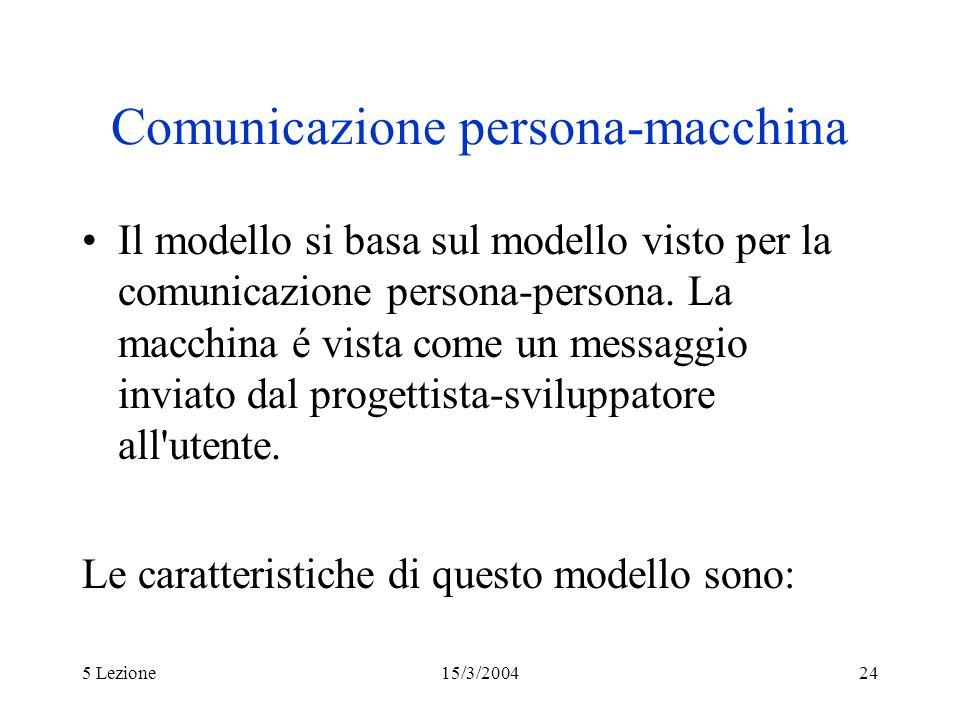 5 Lezione15/3/200424 Comunicazione persona-macchina Il modello si basa sul modello visto per la comunicazione persona-persona. La macchina é vista com
