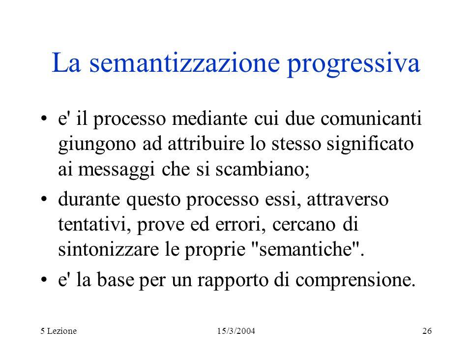5 Lezione15/3/200426 La semantizzazione progressiva e' il processo mediante cui due comunicanti giungono ad attribuire lo stesso significato ai messag