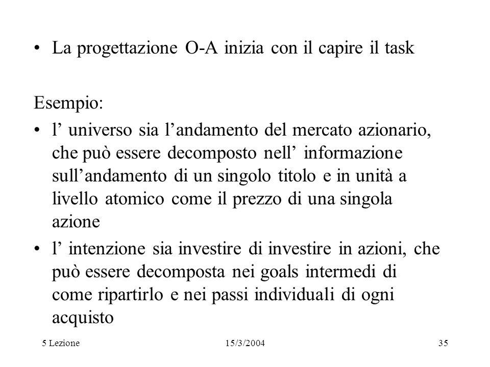 5 Lezione15/3/200435 La progettazione O-A inizia con il capire il task Esempio: l universo sia landamento del mercato azionario, chepuò essere decompo