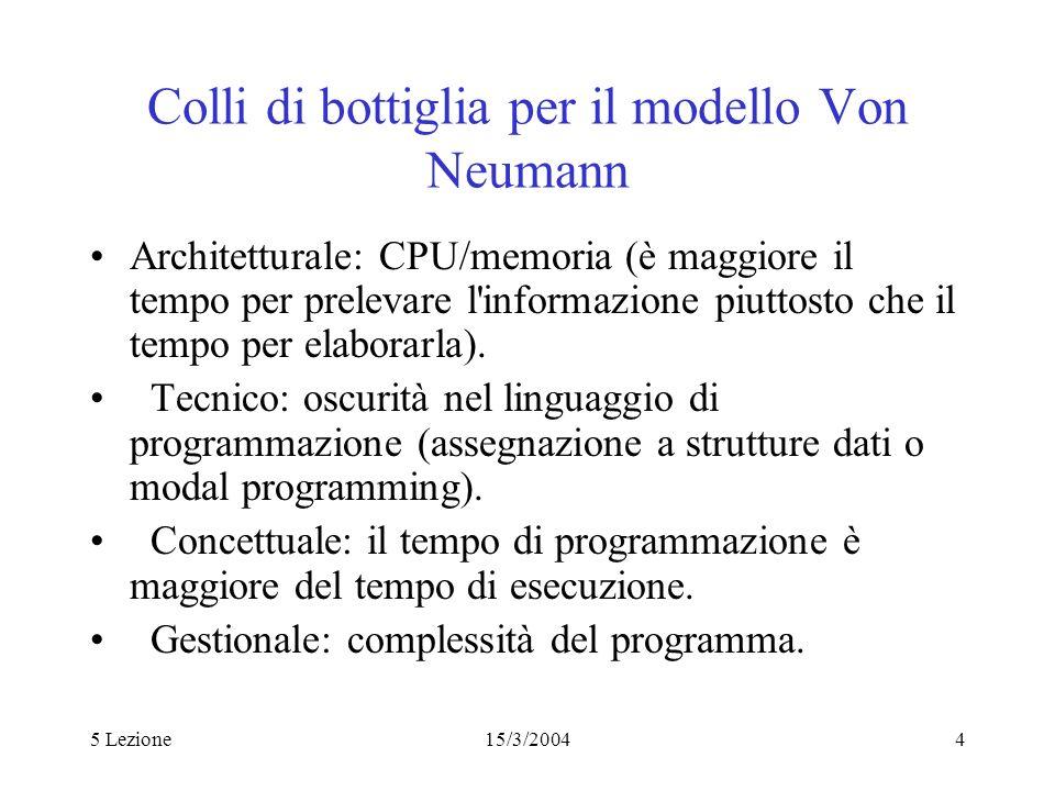 5 Lezione15/3/20044 Colli di bottiglia per il modello Von Neumann Architetturale: CPU/memoria (è maggiore il tempo per prelevare l'informazione piutto