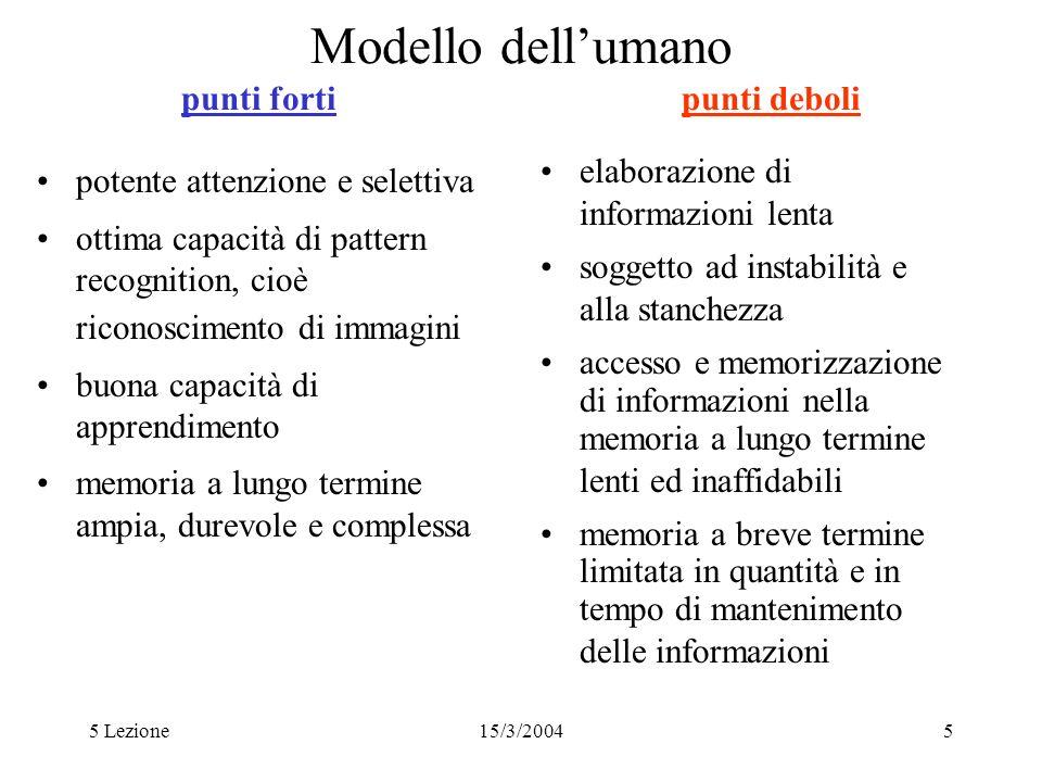 5 Lezione15/3/20045 Modello dellumano punti forti punti deboli potente attenzione e selettiva ottima capacità di pattern recognition, cioè riconoscime