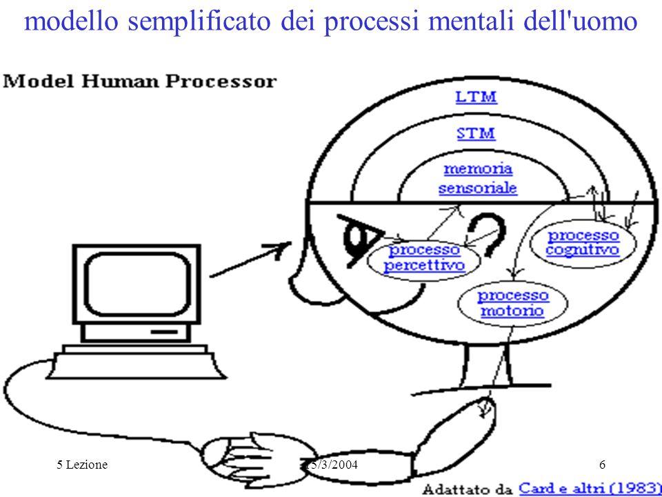 5 Lezione15/3/20046 modello semplificato dei processi mentali dell'uomo