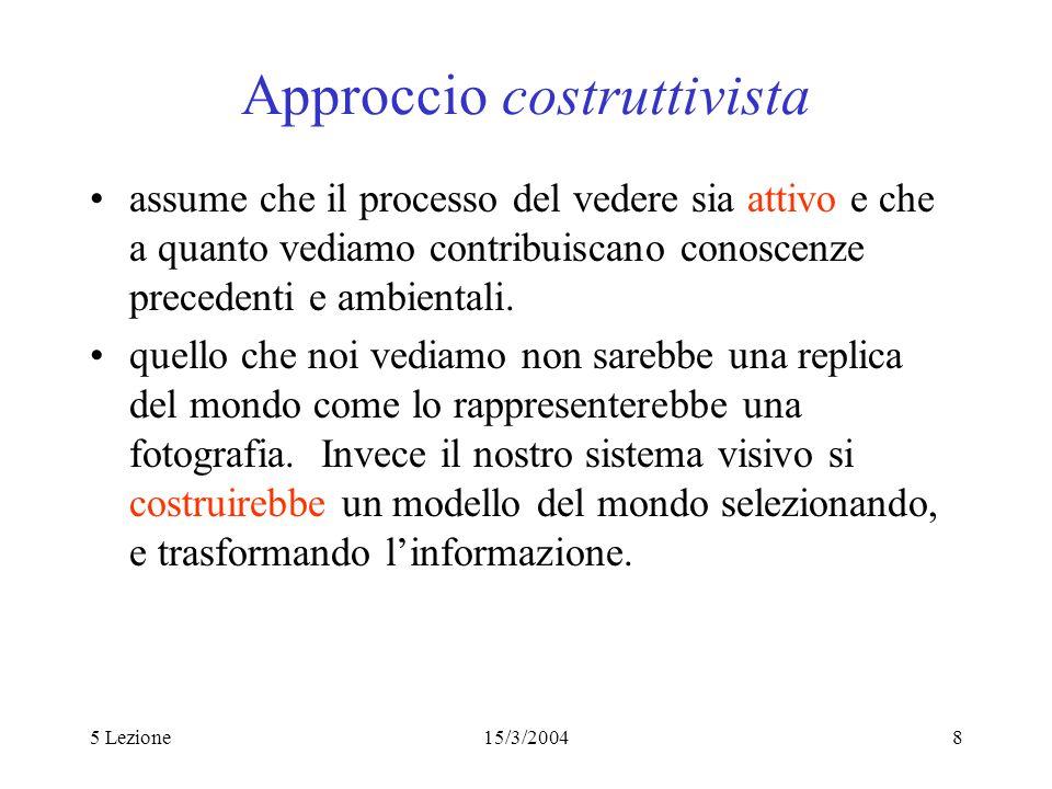 5 Lezione15/3/20048 Approccio costruttivista assume che il processo del vedere sia attivo e che a quanto vediamo contribuiscano conoscenze precedenti
