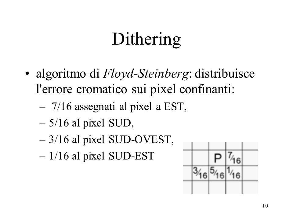 10 Dithering algoritmo di Floyd-Steinberg: distribuisce l errore cromatico sui pixel confinanti: – 7/16 assegnati al pixel a EST, –5/16 al pixel SUD, –3/16 al pixel SUD-OVEST, –1/16 al pixel SUD-EST