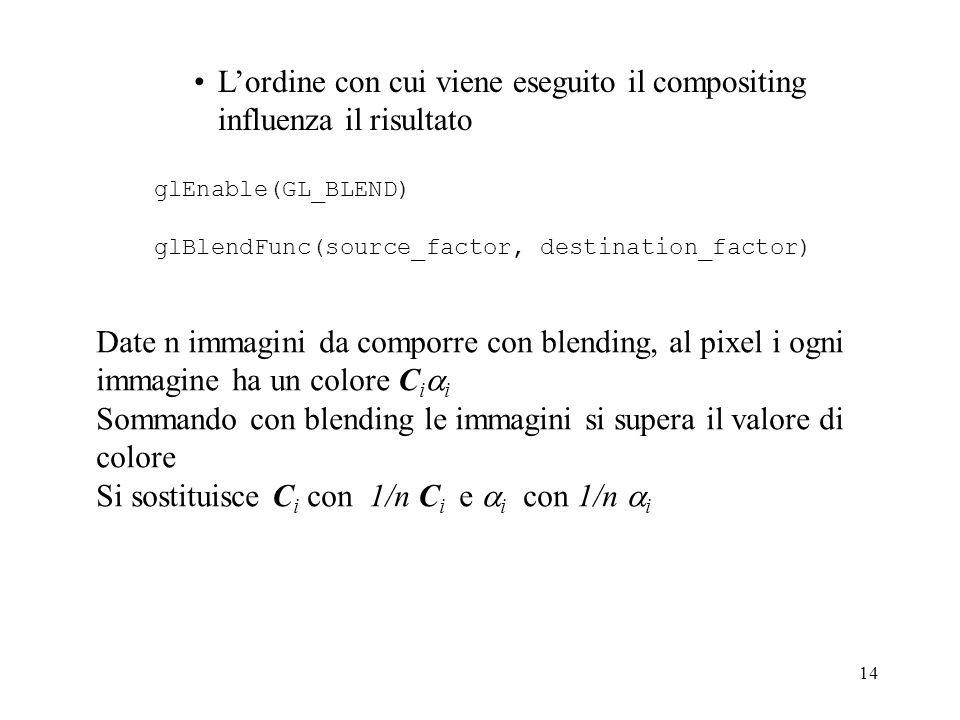 14 Lordine con cui viene eseguito il compositing influenza il risultato glEnable(GL_BLEND) glBlendFunc(source_factor, destination_factor) Date n immagini da comporre con blending, al pixel i ogni immagine ha un colore C i i Sommando con blending le immagini si supera il valore di colore Si sostituisce C i con 1/n C i e i con 1/n i