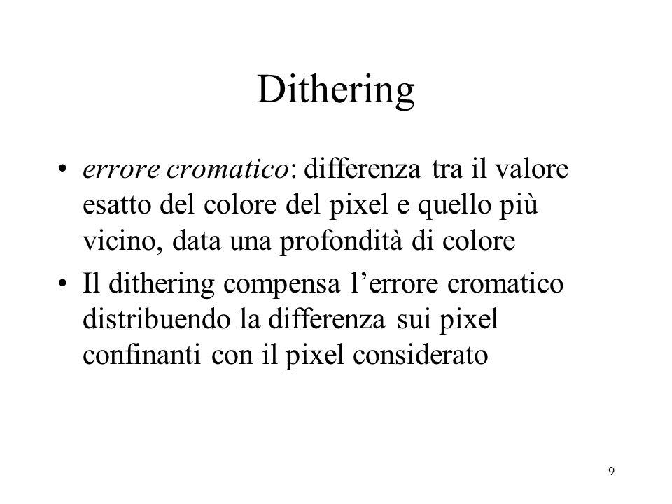 9 errore cromatico: differenza tra il valore esatto del colore del pixel e quello più vicino, data una profondità di colore Il dithering compensa lerrore cromatico distribuendo la differenza sui pixel confinanti con il pixel considerato