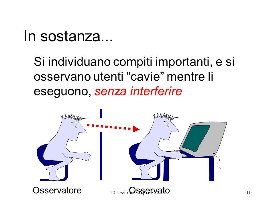 10 Lezione 5 Aprile 200410 In sostanza... Si individuano compiti importanti, e si osservano utenti cavie mentre li eseguono, senza interferire Osserva