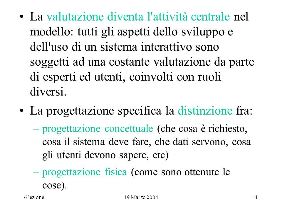 6 lezione19 Marzo 200411 La valutazione diventa l'attività centrale nel modello: tutti gli aspetti dello sviluppo e dell'uso di un sistema interattivo