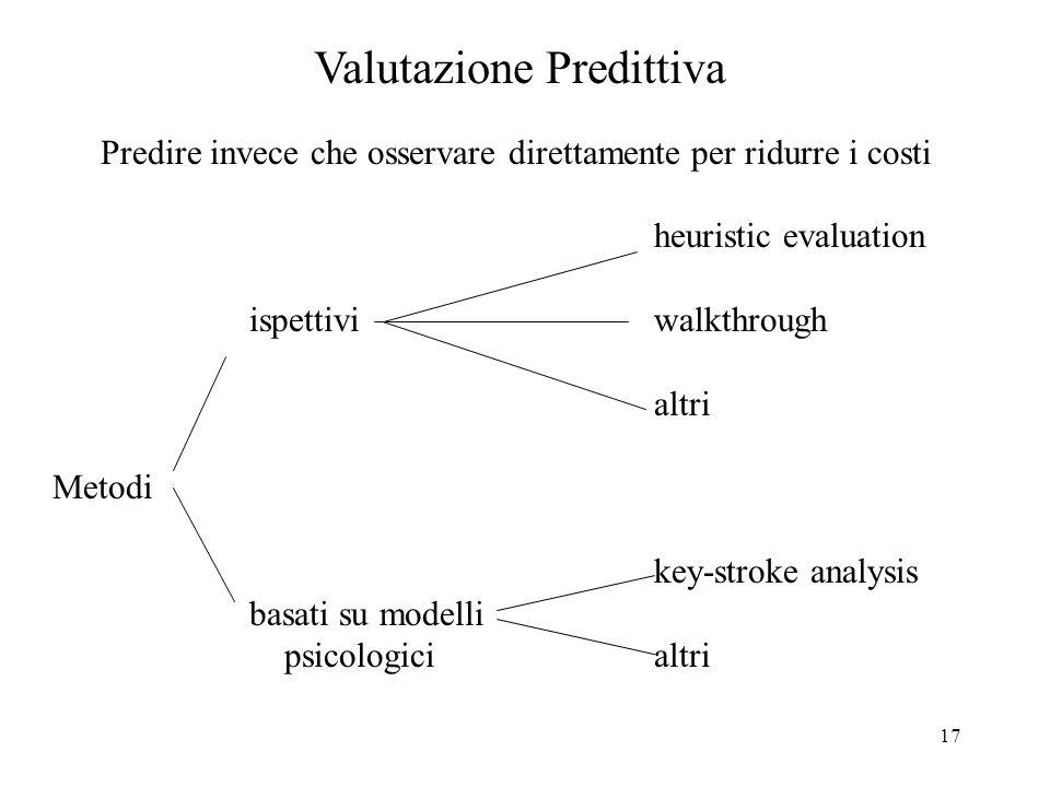 17 Valutazione Predittiva Predire invece che osservare direttamente per ridurre i costi heuristic evaluation ispettiviwalkthrough altri Metodi key-stroke analysis basati su modelli psicologicialtri