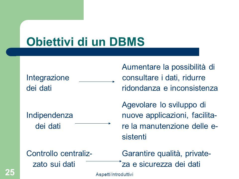 Aspetti Introduttivi 25 Obiettivi di un DBMS Aumentare la possibilità di Integrazione consultare i dati, ridurre dei datiridondanza e inconsistenza Ag