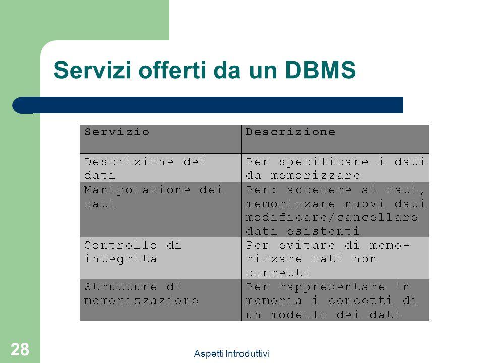 Aspetti Introduttivi 28 Servizi offerti da un DBMS