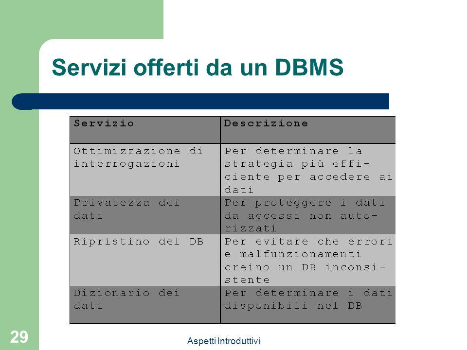 Aspetti Introduttivi 29 Servizi offerti da un DBMS