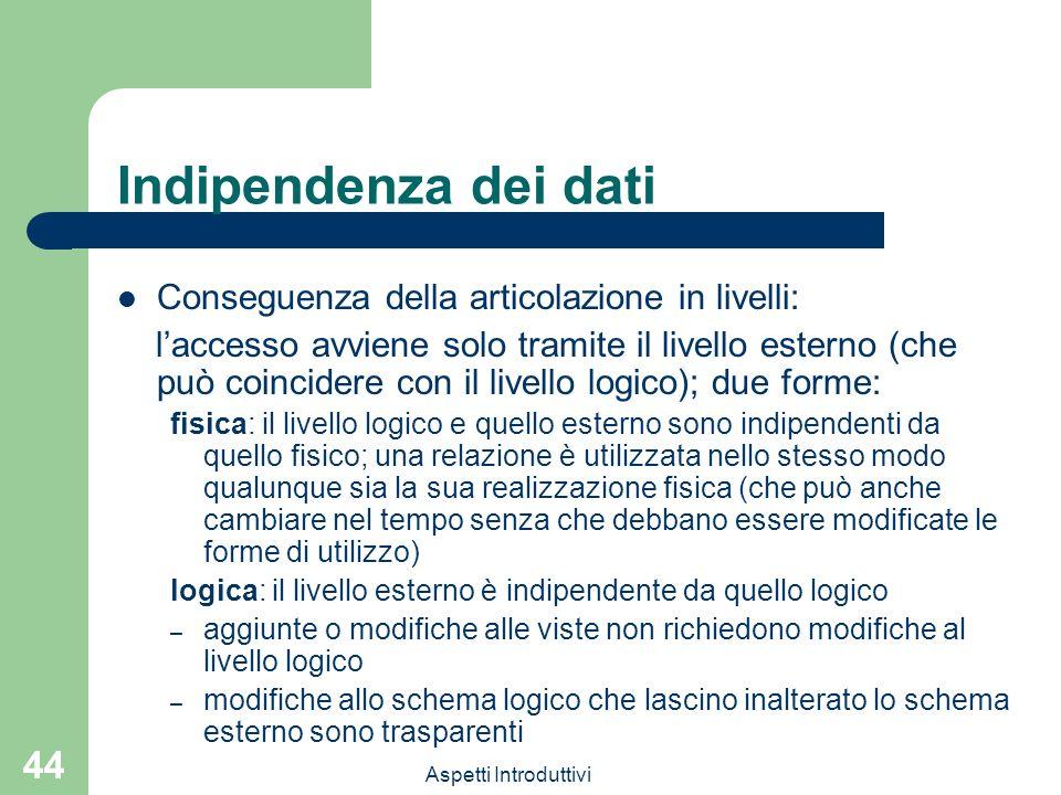 Aspetti Introduttivi 44 Indipendenza dei dati Conseguenza della articolazione in livelli: laccesso avviene solo tramite il livello esterno (che può co