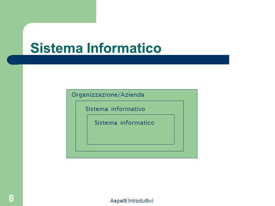 Aspetti Introduttivi 8 Sistema Informatico Organizzazione/Azienda Sistema informativo Sistema informatico