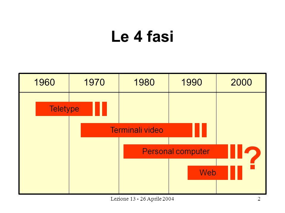 Lezione 13 - 26 Aprile 20042 Le 4 fasi 19601970198019902000 Teletype Terminali video Personal computer Web ?