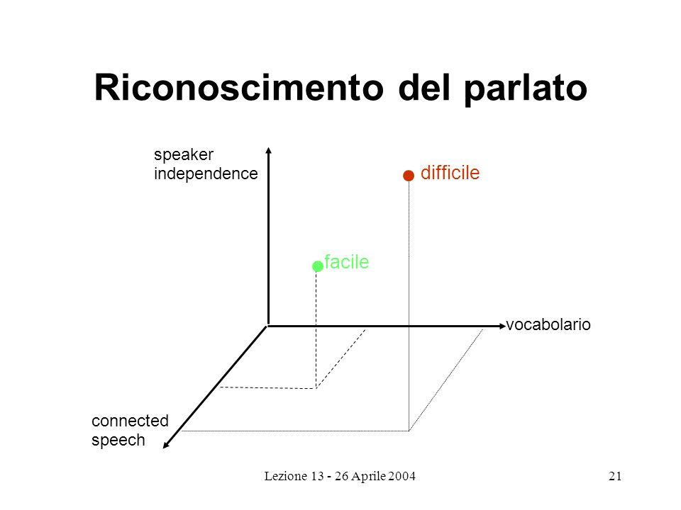 Lezione 13 - 26 Aprile 200421 Riconoscimento del parlato difficile vocabolario connected speech speaker independence facile