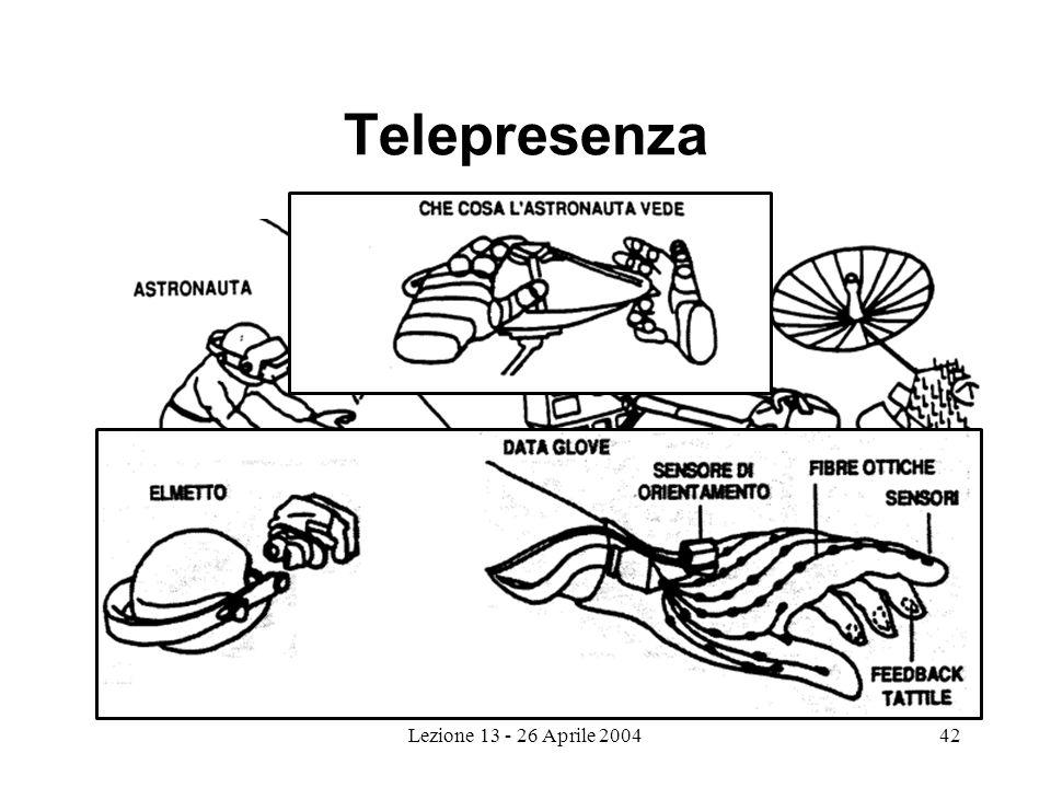 Lezione 13 - 26 Aprile 200442 Telepresenza