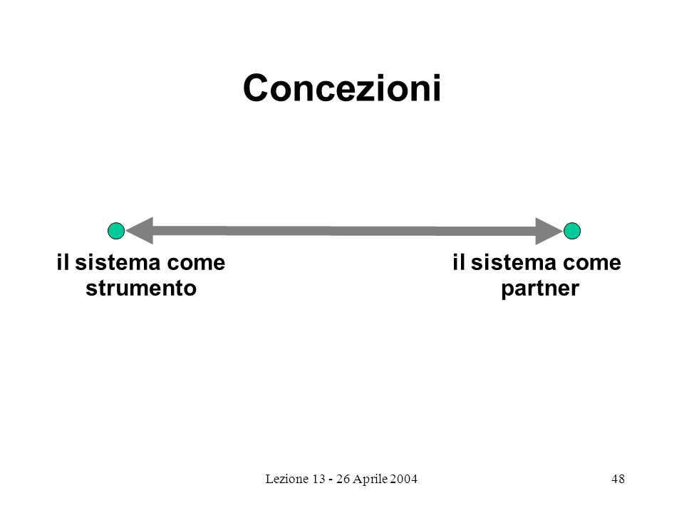 Lezione 13 - 26 Aprile 200448 Concezioni il sistema come strumento il sistema come partner