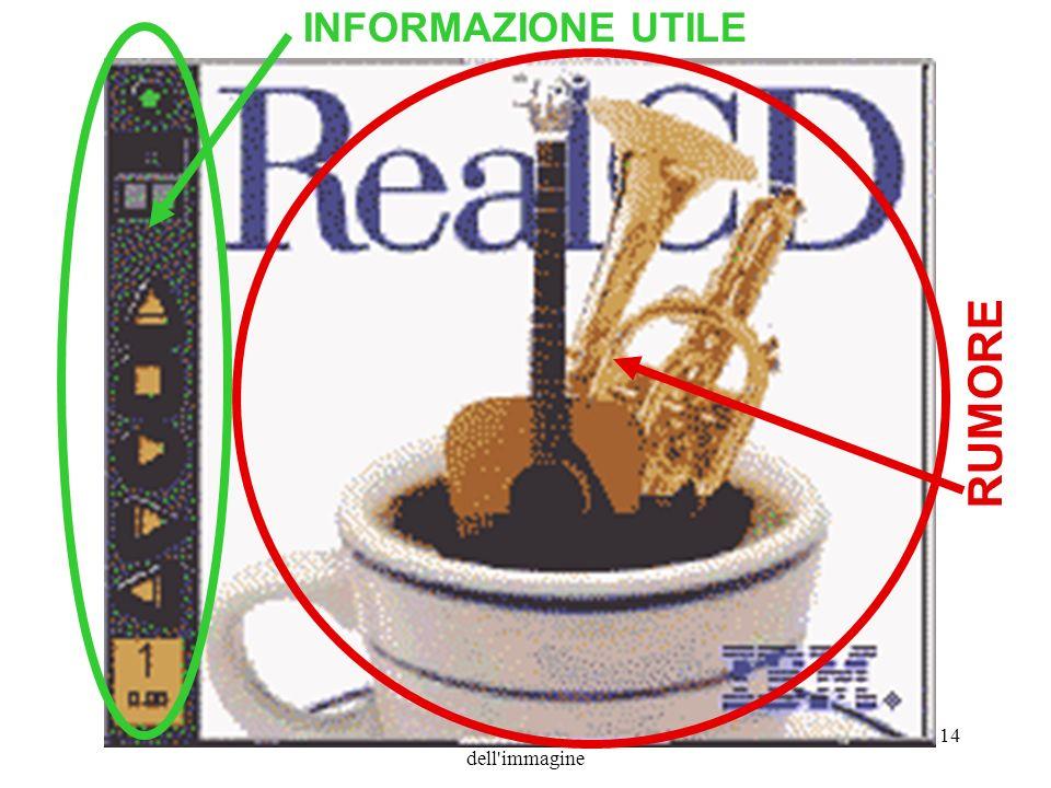19 Lezione 21/5/04 Composizione dell immagine 14 INFORMAZIONE UTILE RUMORE