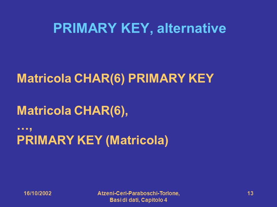 16/10/2002Atzeni-Ceri-Paraboschi-Torlone, Basi di dati, Capitolo 4 13 Matricola CHAR(6) PRIMARY KEY Matricola CHAR(6), …, PRIMARY KEY (Matricola) PRIMARY KEY, alternative