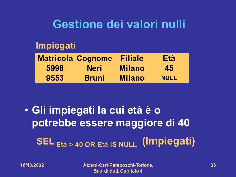 16/10/2002Atzeni-Ceri-Paraboschi-Torlone, Basi di dati, Capitolo 4 36 CognomeFilialeEtàMatricola NeriMilano455998 RossiRoma327309 BruniMilano NULL 9553 Impiegati NeriMilano455998 BruniMilano NULL 9553 SEL Età > 40 OR Età IS NULL (Impiegati) NeriMilano455998 BruniMilano NULL 9553 Gestione dei valori nulli Gli impiegati la cui età è o potrebbe essere maggiore di 40