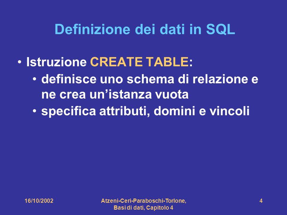 16/10/2002Atzeni-Ceri-Paraboschi-Torlone, Basi di dati, Capitolo 4 4 Definizione dei dati in SQL Istruzione CREATE TABLE: definisce uno schema di relazione e ne crea unistanza vuota specifica attributi, domini e vincoli