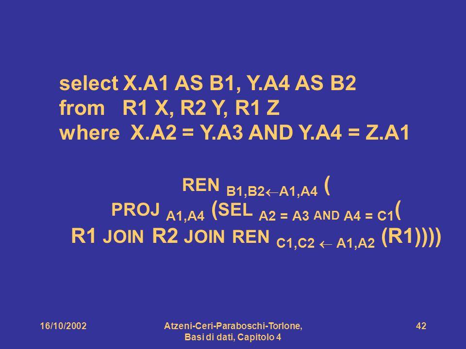 16/10/2002Atzeni-Ceri-Paraboschi-Torlone, Basi di dati, Capitolo 4 42 REN B1,B2 A1,A4 ( PROJ A1,A4 ( SEL A2 = A3 AND A4 = C1 ( R1 JOIN R2 JOIN REN C1,C2 A1,A2 (R1)))) select X.A1 AS B1, Y.A4 AS B2 from R1 X, R2 Y, R1 Z where X.A2 = Y.A3 AND Y.A4 = Z.A1