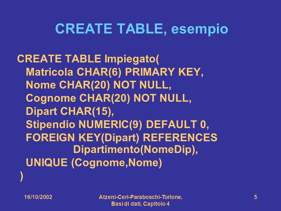16/10/2002Atzeni-Ceri-Paraboschi-Torlone, Basi di dati, Capitolo 4 5 CREATE TABLE, esempio CREATE TABLE Impiegato( Matricola CHAR(6) PRIMARY KEY, Nome CHAR(20) NOT NULL, Cognome CHAR(20) NOT NULL, Dipart CHAR(15), Stipendio NUMERIC(9) DEFAULT 0, FOREIGN KEY(Dipart) REFERENCES Dipartimento(NomeDip), UNIQUE (Cognome,Nome) )