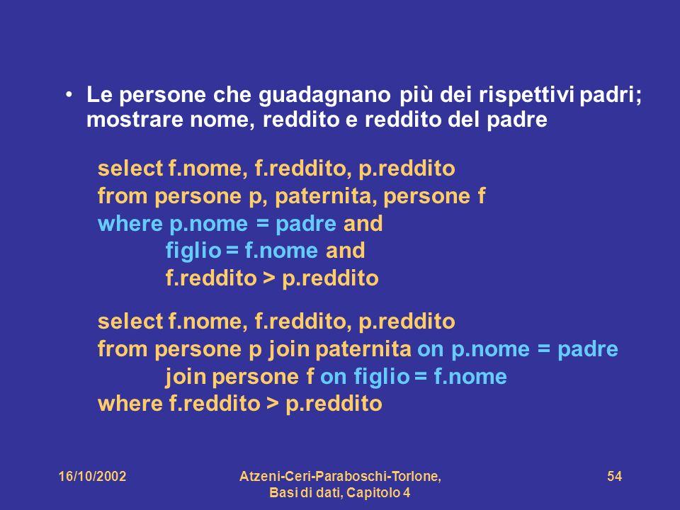 16/10/2002Atzeni-Ceri-Paraboschi-Torlone, Basi di dati, Capitolo 4 54 Le persone che guadagnano più dei rispettivi padri; mostrare nome, reddito e reddito del padre select f.nome, f.reddito, p.reddito from persone p, paternita, persone f where p.nome = padre and figlio = f.nome and f.reddito > p.reddito select f.nome, f.reddito, p.reddito from persone p join paternita on p.nome = padre join persone f on figlio = f.nome where f.reddito > p.reddito