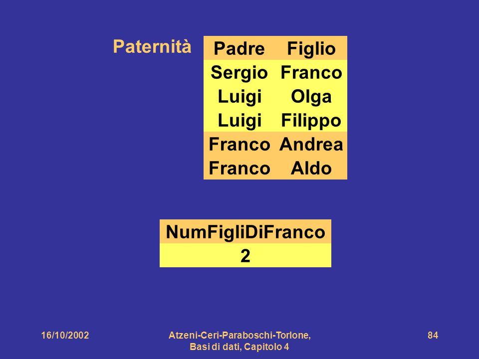 16/10/2002Atzeni-Ceri-Paraboschi-Torlone, Basi di dati, Capitolo 4 84 Padre Paternità Figlio Luigi Sergio Olga Filippo Franco Andrea Aldo Franco Andrea Aldo NumFigliDiFranco 2